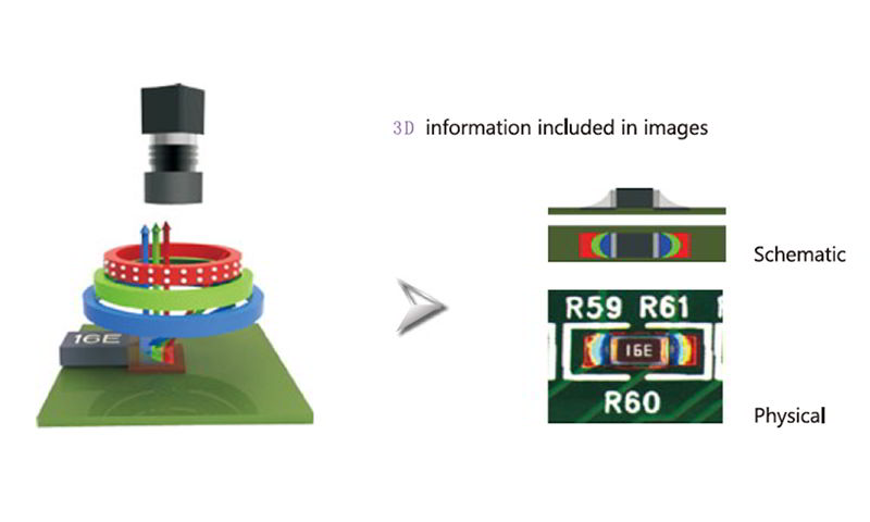 Image result for Light Source in AUTOMATED OPTICAL inspection