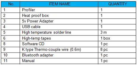 Packing List.jpg