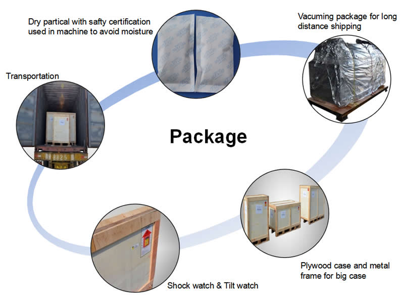 Package & shipping
