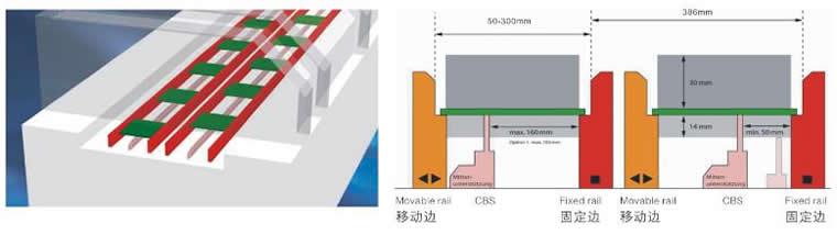 Dual Conveyor (option)
