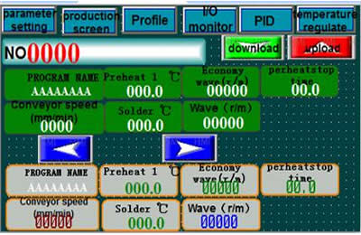 PLC and touch screen controlling system realizes that easy to modify temperature.
