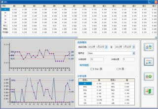 The software can calculate the CPK value through the measured value