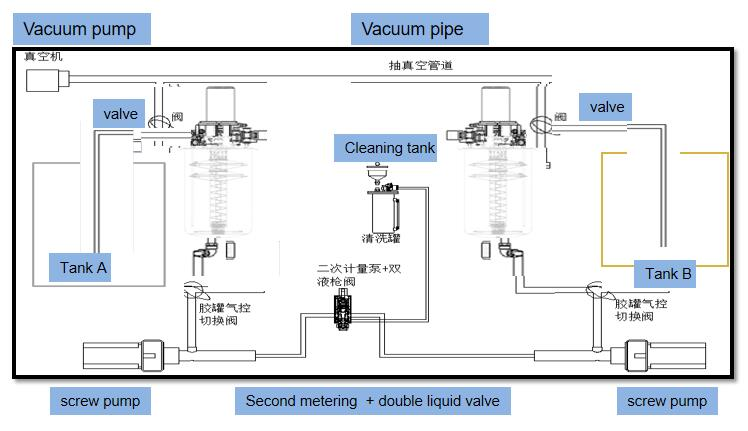 VP-300A flow chart.jpg