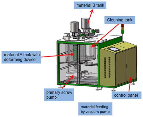 Double liquid vacuum potting Machine VP-300A  Details