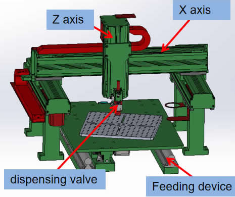 3 axis potting system