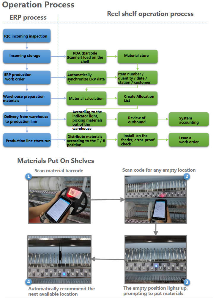 Operation Process.jpg