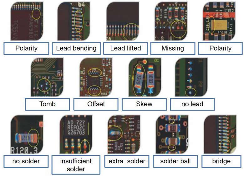 SMD Component Detection item